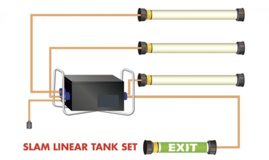 SLAM linear tanksett brukseksempel