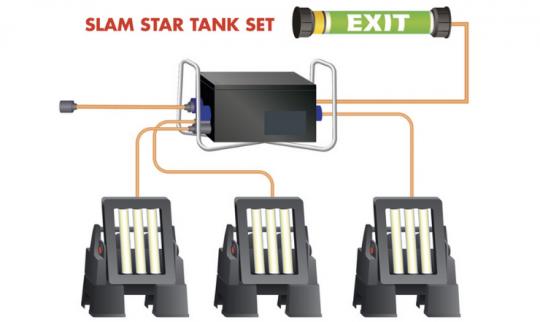 SLAM STAR Tanksett bruk